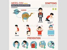 is the coronavirus human to human