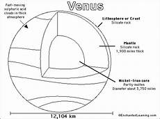 layers of the venus worksheet venus printout coloring page enchantedlearning