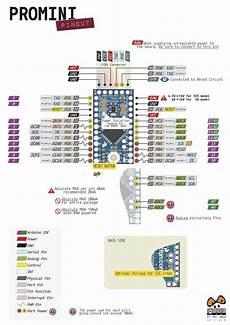 gorgeous arduino pro mini pinout poster by pighixxx
