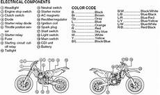 yamaha wr 250 f wiring loom questions answers with pictures fixya