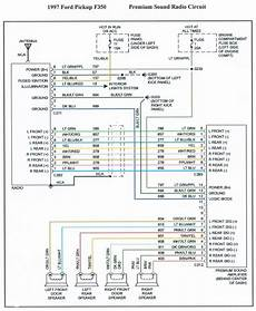 1997 f250 fuse diagram 1997 ford f150 stereo wiring diagram free wiring diagram