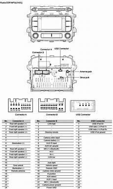 grand am radio wiring diagram kia car radio stereo audio wiring diagram autoradio connector wire installation schematic schema