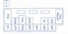 2003 chevy tracker fuse box diagram chevy tracker 2003 dash fuse box block circuit breaker diagram 187 carfusebox