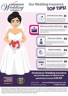 How Much Is Wedding Insurance dreamsaver s top 5 wedding tips