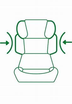 ᐅᐅ Cybex Solution X Fix Autositz Gruppe 2 3 Jetzt