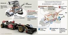 moteur formule 1 2016 le power unit 2014 de renault formule 1 auto moto