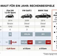 Maut österreich 2019 - eu und 214 sterreich pr 252 fen klagen gegen deutsche pkw maut welt