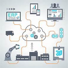 digitalisierung industrie 4 0 und das it service