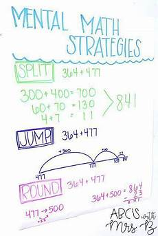 learning beginner worksheets 18218 teaching students to practice mental math strategies really helps build their numeracy and