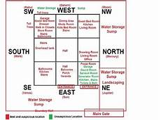 house plan east facing per vastu east facing house vastu plan know all details for a