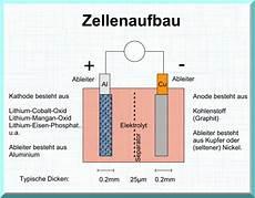 Aufbau Lithium Ionen Akku - rc network akkus