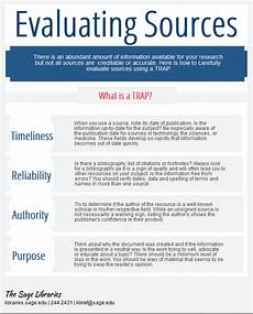how to use a trap to evaluate sources for research libraries survival guide library skills