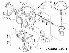 Polaris Sportsman 500 Carburetor Diagram Atkinsjewelry