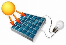 solaranlage balkon solar mini solar guerilla solar direkt