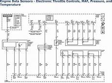 electronic throttle control 2006 ford f150 parking system repair guides engine controls and fuel 2 9l 2007 engine controls schematics autozone com
