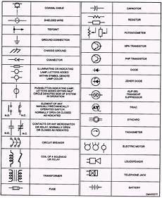 medical abbreviations and symbols click the image to