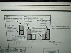 1992 iroc z28 fuse box fuse box diagram for 1988 camaro iroc z third generation f message boards