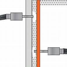 Prix Isolation Par Injection Isolation Par Injection Dans Les Murs D 233 Shumidificateur