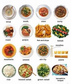 food and cooking english vocabulary learn english vocabulary