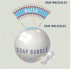 how do bubbles form why do soap bubbles form quora