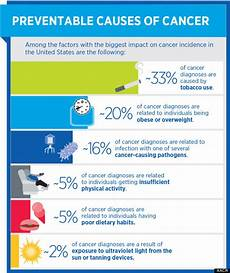 6 causes of cancer that can be prevented huffpost