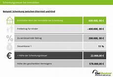 schenkungssteuer h 246 he freibetr 228 ge steuerklassen