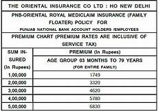 Oriental Insurance Happy Family Floater Policy Premium Chart Pnb Oriental Royal Mediclaim Policy A Review