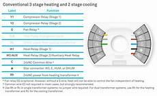37 install humidifier on furnace nest gen2 install help