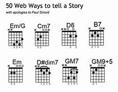 unique chord progressions spontaneous collaborative song writing 50 ways cogdogblog