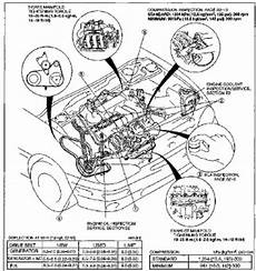small engine maintenance and repair 1995 mazda mx 6 auto manual repair manuals mazda mx3 v6 1995 repair manual
