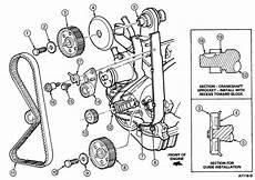 I Changed A Timing Belt On A 1994 Ranger 2 3l Engine
