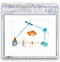 telecommunication network diagrams how to create a ms visio telecommunication network diagram