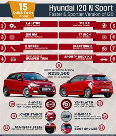 Facts About Honda And Facts On