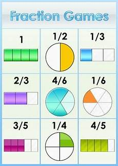 printable math flash cards fractions 10805 fraction bingo and flashcards by kathy finikakos tpt