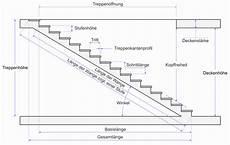 eine treppe dimensionieren