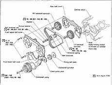 2006 nissan pathfinder engine diagram 1994 nissan pathfinder v6 engine how do you remove the front cover that mounts to the block