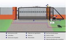 schema electrique portail automatique brise vue bois portail coulissant pour portail gond