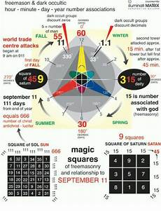 matrix illuminati freemason occultic illuminati matrix hour minute