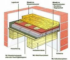 Woodline Massivholzb 246 Den Bodenaufbauten F 252 R Sichtbare