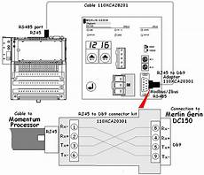 rs485 communication wiring diagram for a momentum processor to a merlin gerin digipact dc150
