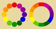 grundlegende farbtheorie wissensbasis moviezilla