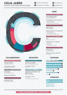 share the experience resume headline exles resume title