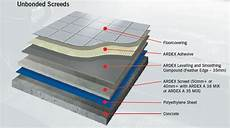 types of screed bonded screed unbonded screed