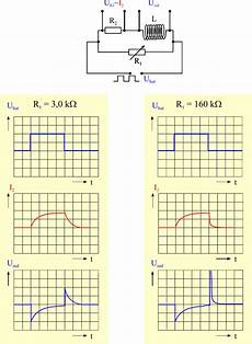 elektromagnet berechnen online bewegter magnet in spule www clubaerodesgarrigues org
