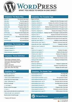 29 must have cheat sheets for web designers sellfy blog