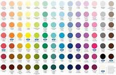 Bore Gel Mixing Chart Wilton Food Coloring Chart Have Fondant Already Colored