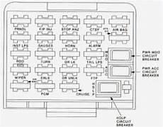 fuse diagram for 2006 pontiac grand am pontiac grand am 1994 fuse box diagram auto genius