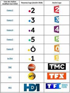 r 233 solu changement du logo des chaines tv et tf1