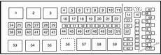 2012 f350 fuse box fuse box diagram ford f 250 f 350 f 450 f 550 2008 2012