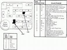 87 ford bronco fuse box diagram 1987 ford mustang fuse box diagram wiring forums